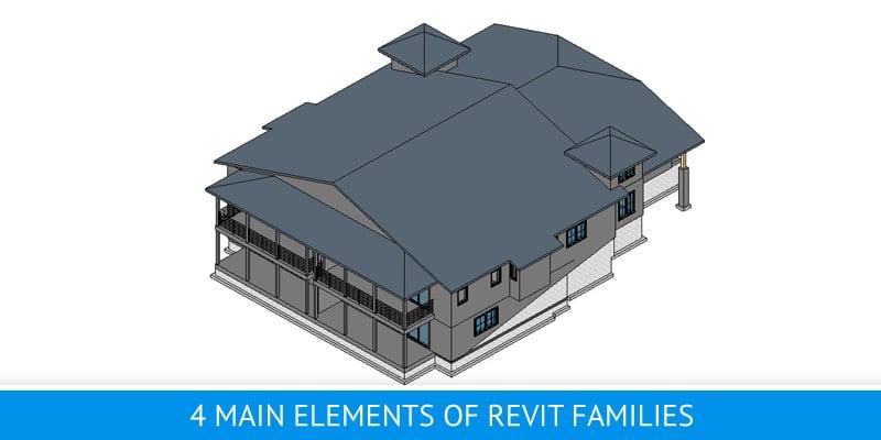 Revit Elements for a Building Project